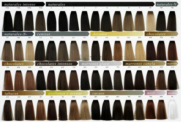Названия краски для волос