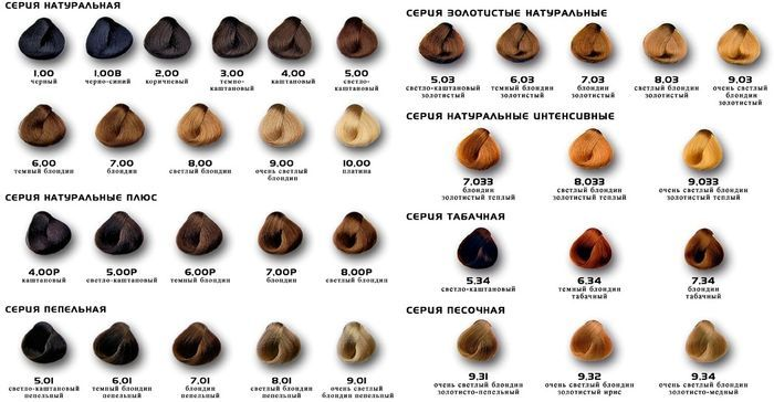 Селектив краска для волос официальный сайт палитра