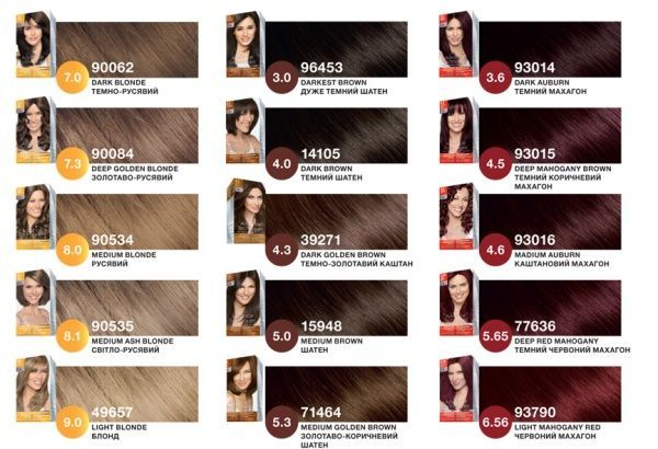 Лонда краска для волос: палитра 1