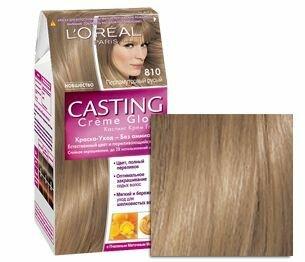 Краски для волос русый цвет