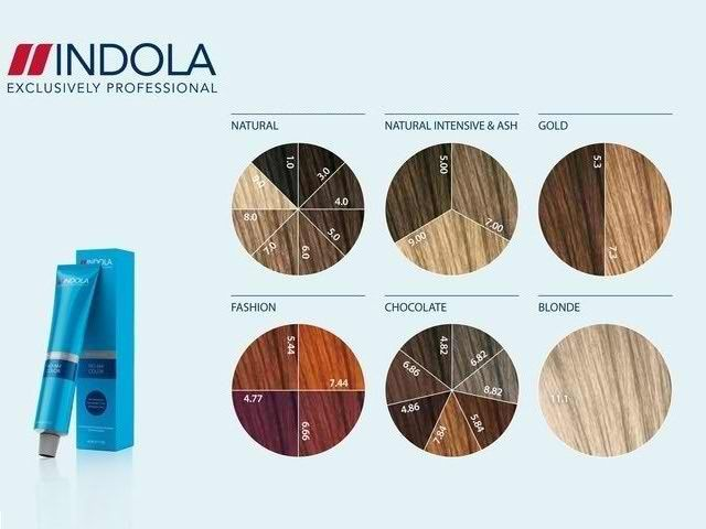 Краска для волос Индола: обзор, палитра цветов