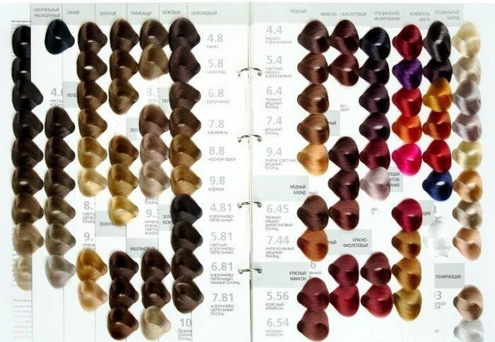Капус краска для волос палитра и фото